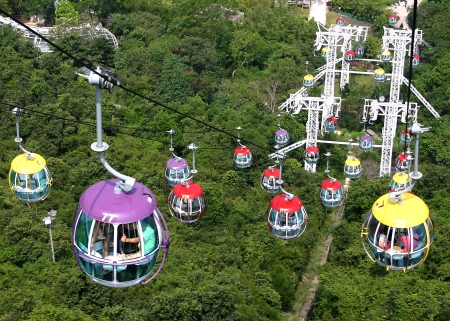 ocean park hong kong -cable car